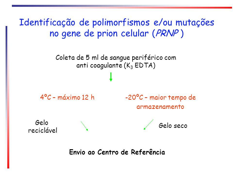 Identificação de polimorfismos e/ou mutações