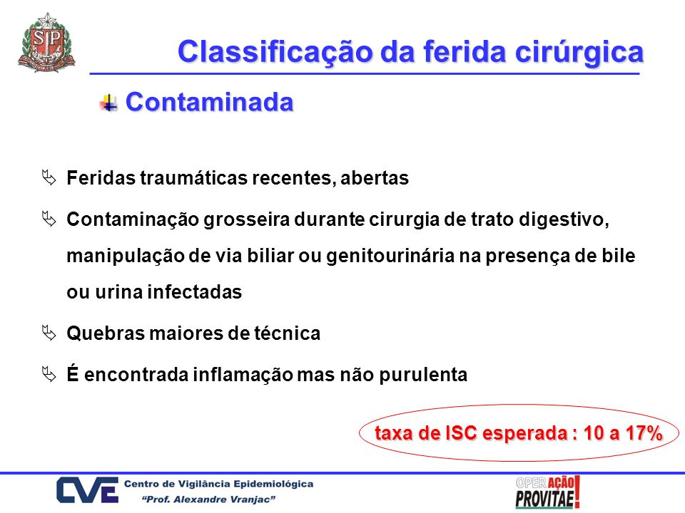 Classificação da ferida cirúrgica taxa de ISC esperada : 10 a 17%