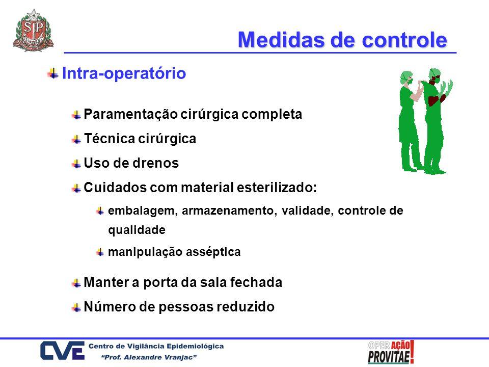 Medidas de controle Intra-operatório Paramentação cirúrgica completa