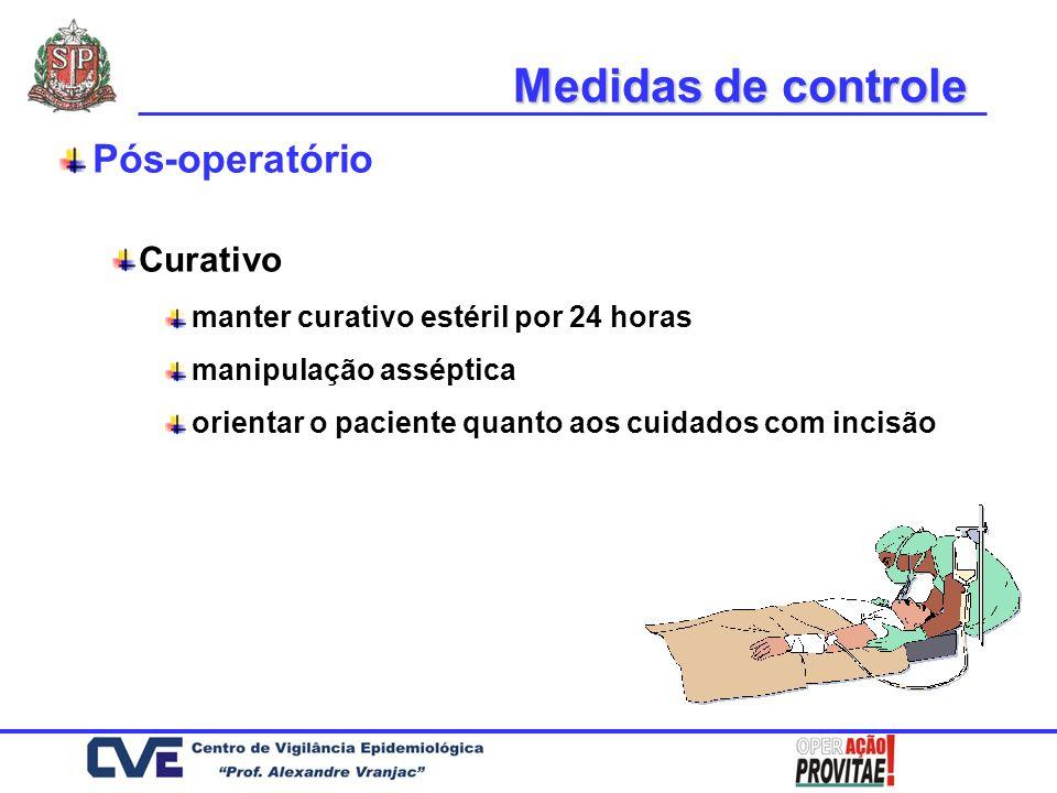 Medidas de controle Pós-operatório Curativo