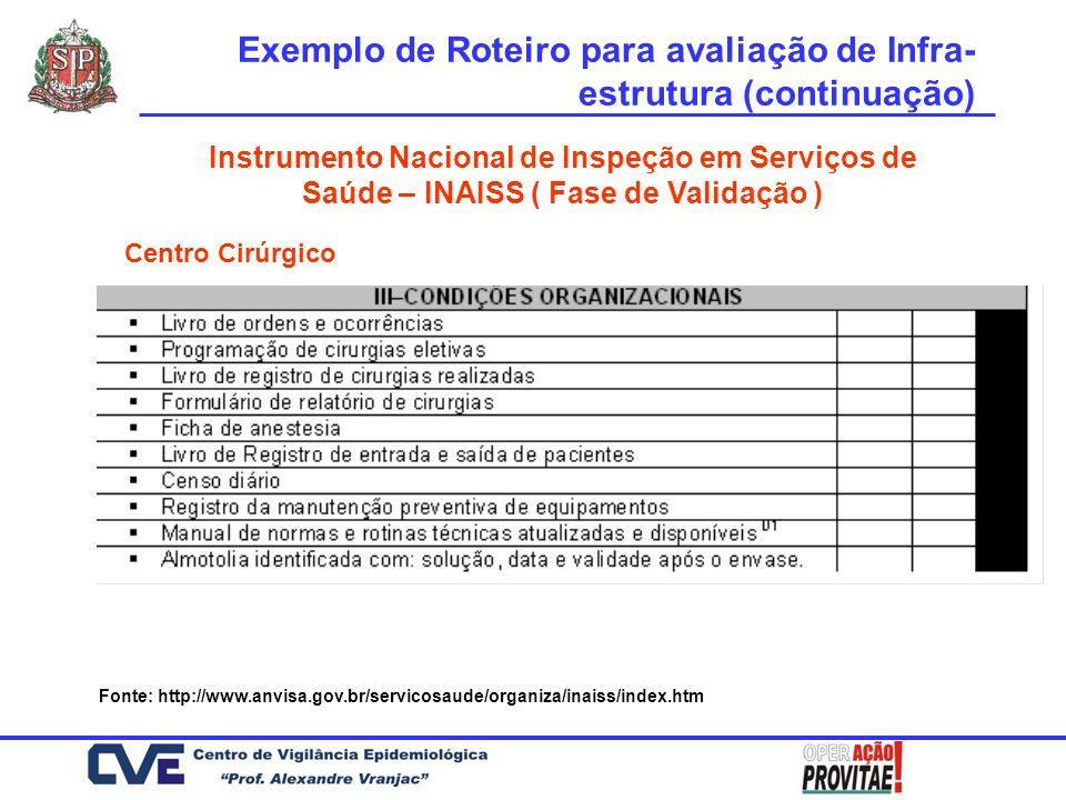 Exemplo de Roteiro para avaliação de Infra-estrutura (continuação)