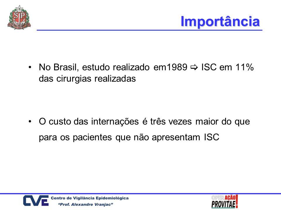 Importância No Brasil, estudo realizado em1989  ISC em 11% das cirurgias realizadas.