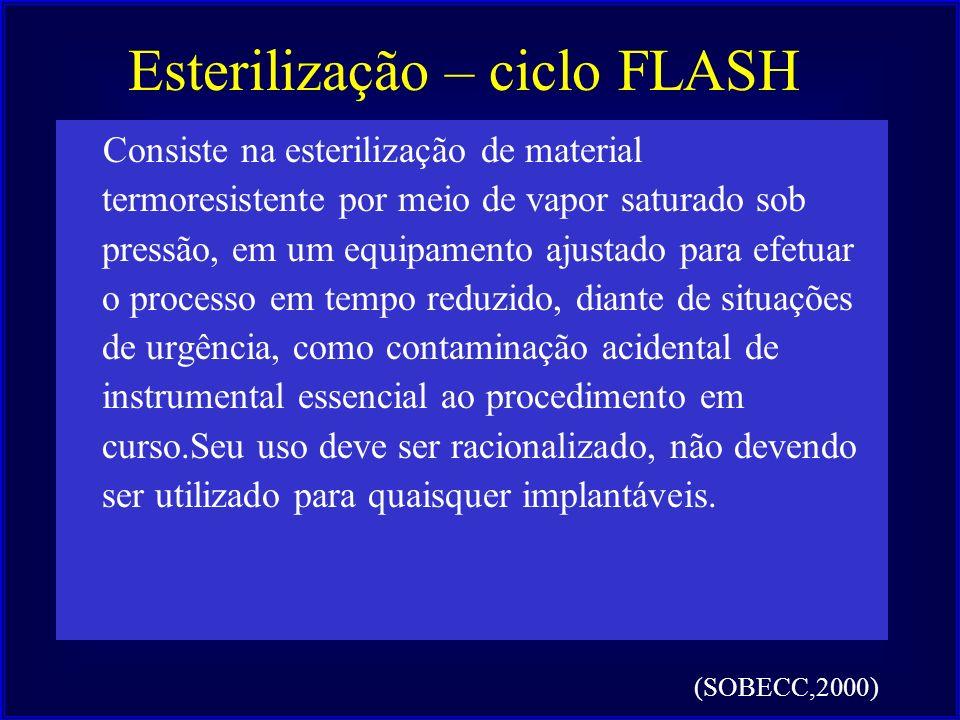 Esterilização – ciclo FLASH