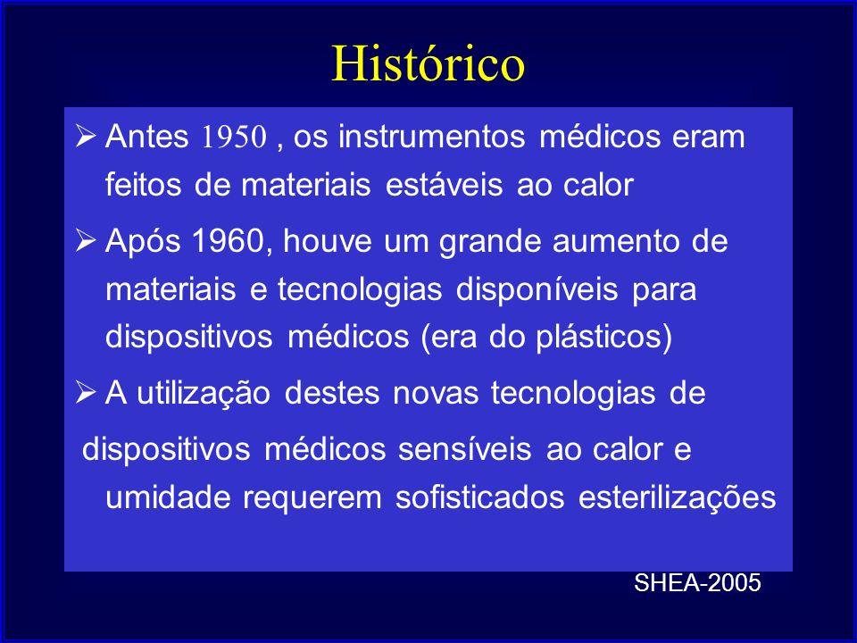 Histórico Antes 1950 , os instrumentos médicos eram feitos de materiais estáveis ao calor.