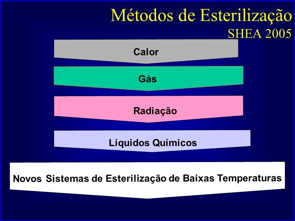 Métodos de Esterilização SHEA 2005