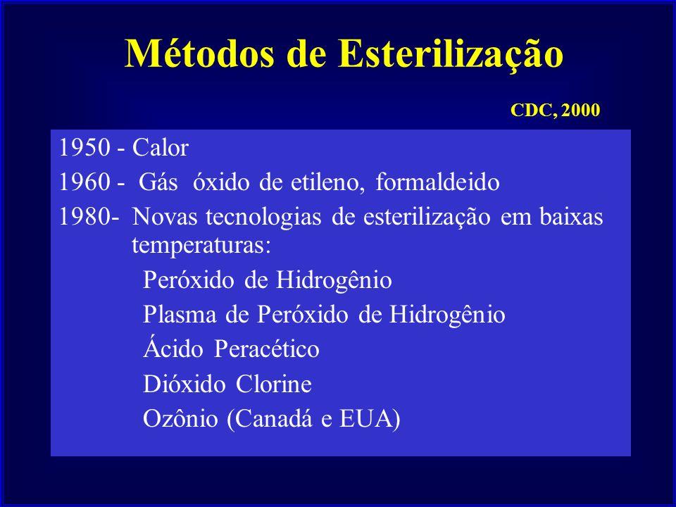 Métodos de Esterilização CDC, 2000
