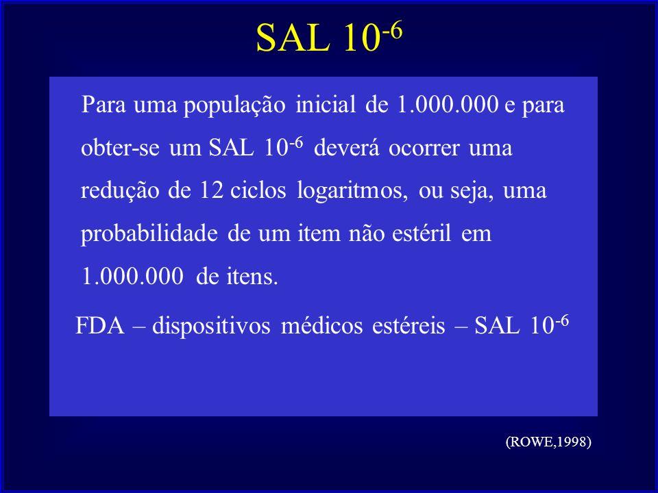 SAL 10-6