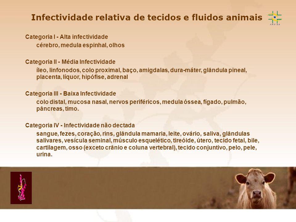 Infectividade relativa de tecidos e fluidos animais