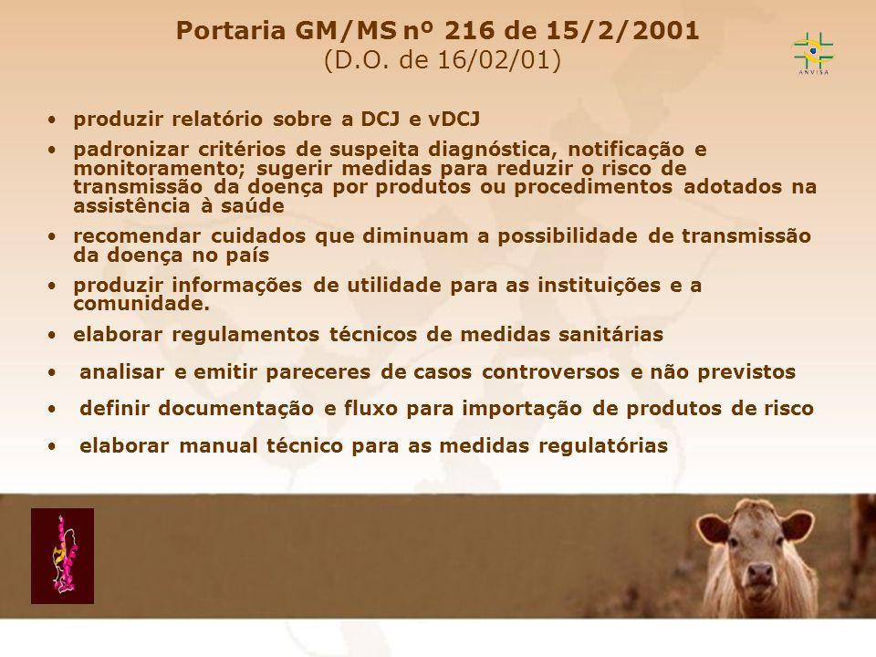 Portaria GM/MS nº 216 de 15/2/2001 (D.O. de 16/02/01)
