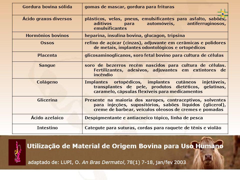 Utilização de Material de Origem Bovina para Uso Humano