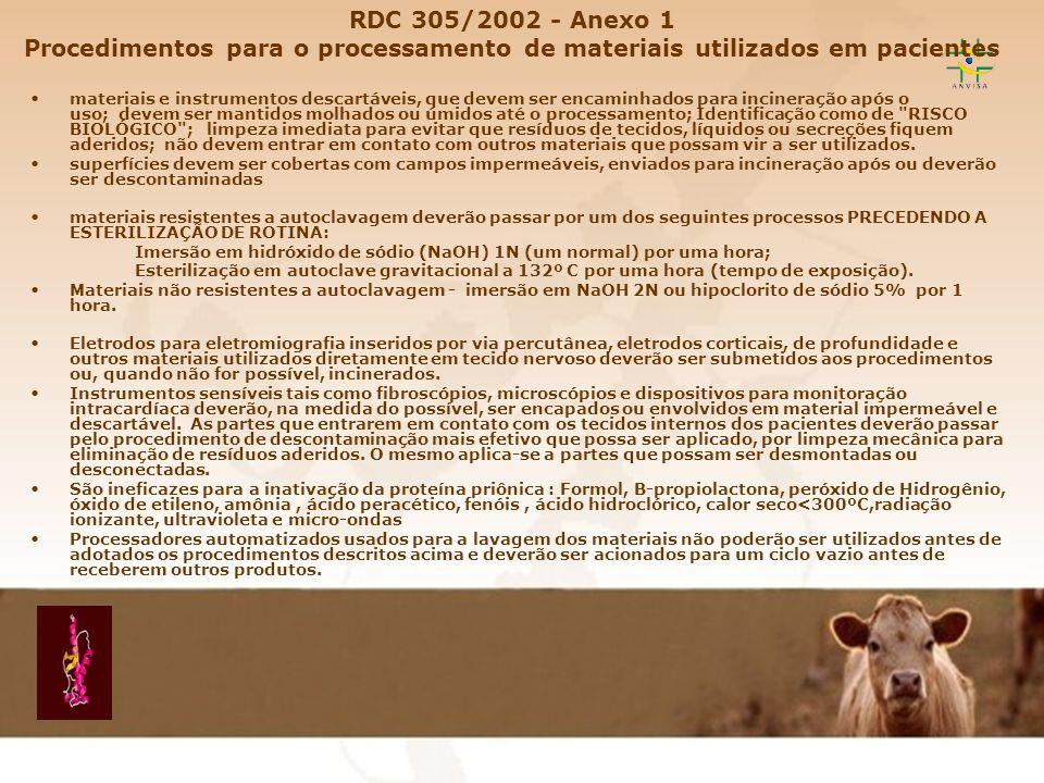 RDC 305/2002 - Anexo 1 Procedimentos para o processamento de materiais utilizados em pacientes