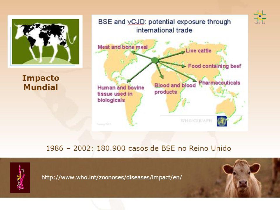 Impacto Mundial 1986 – 2002: 180.900 casos de BSE no Reino Unido