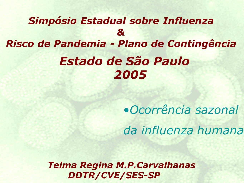Estado de São Paulo 2005 Ocorrência sazonal da influenza humana