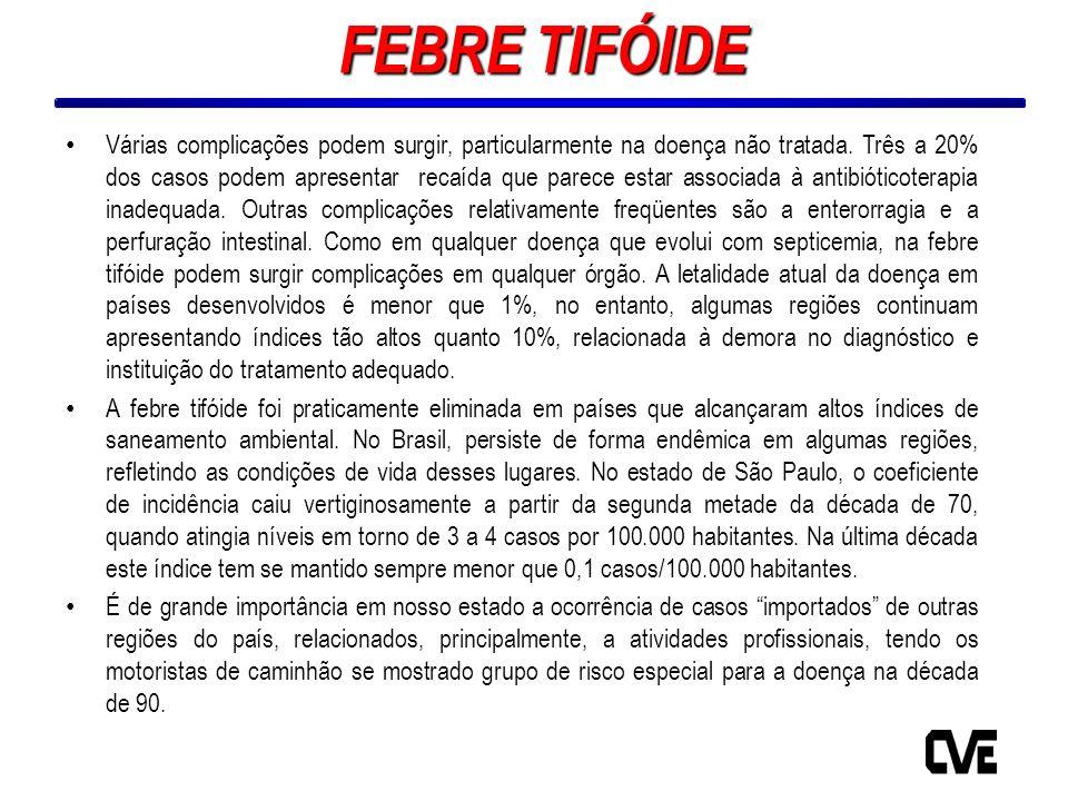 FEBRE TIFÓIDE