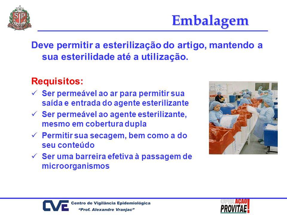 Embalagem Deve permitir a esterilização do artigo, mantendo a sua esterilidade até a utilização. Requisitos: