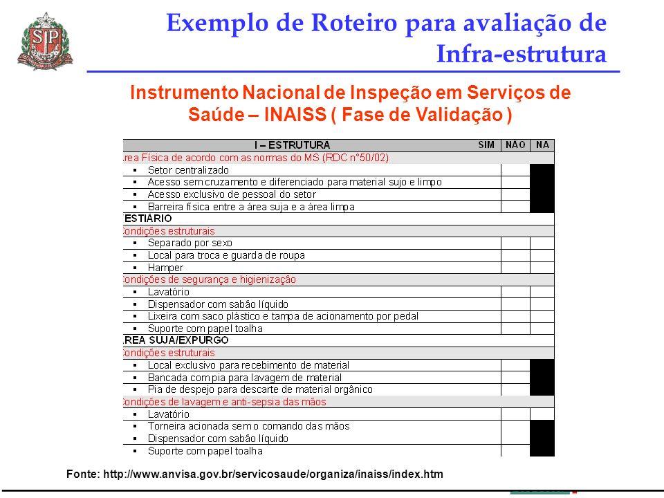 Exemplo de Roteiro para avaliação de Infra-estrutura