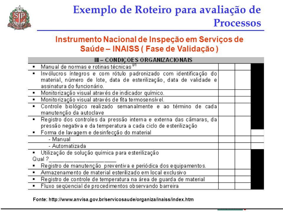 Exemplo de Roteiro para avaliação de Processos