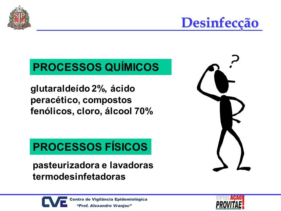 Desinfecção PROCESSOS QUÍMICOS PROCESSOS FÍSICOS