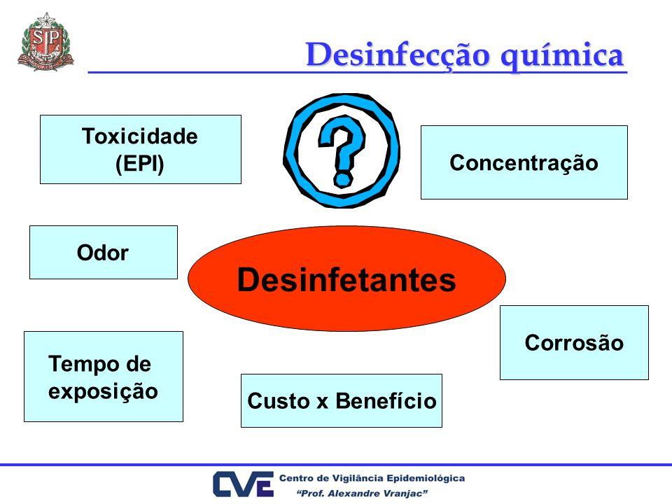 Desinfecção química Desinfetantes Toxicidade (EPI) Concentração Odor