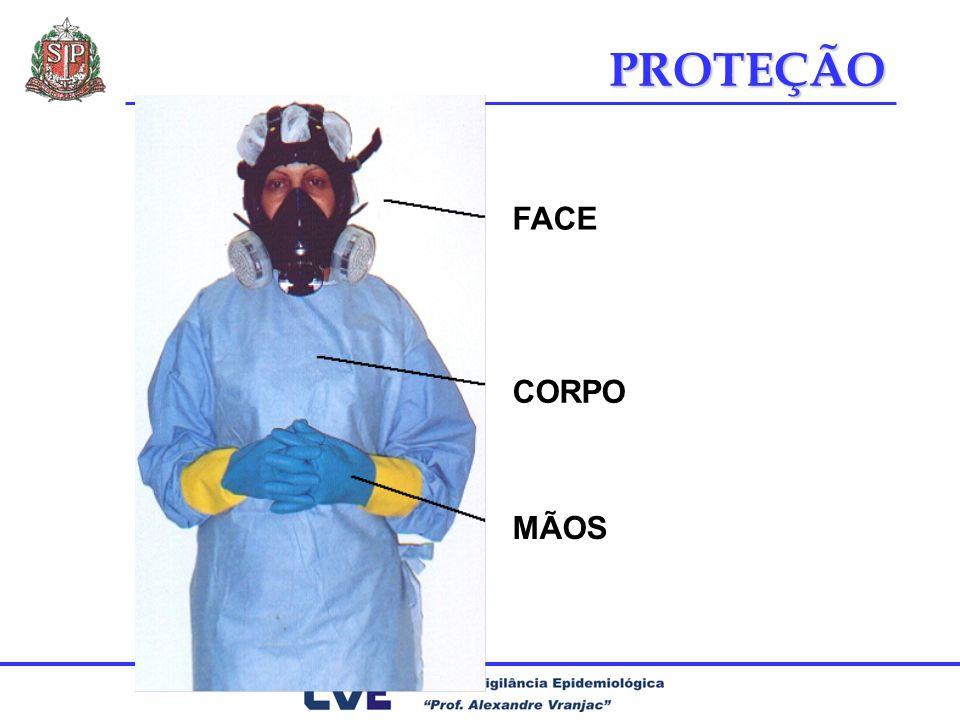 PROTEÇÃO FACE CORPO MÃOS