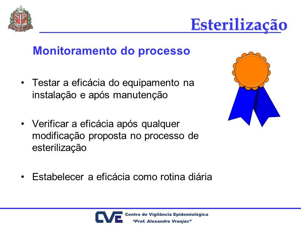 Esterilização Monitoramento do processo
