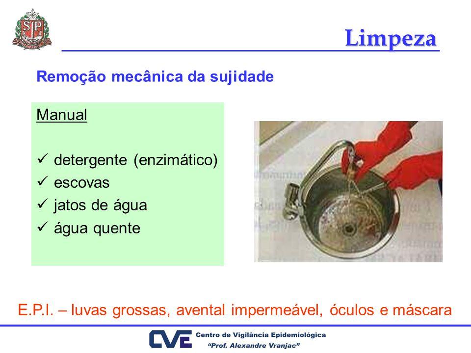 Limpeza Remoção mecânica da sujidade Manual detergente (enzimático)