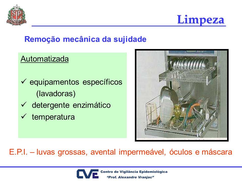 Limpeza Remoção mecânica da sujidade Automatizada