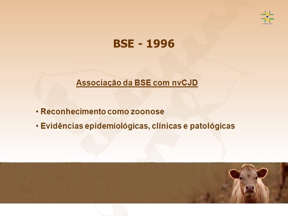 Associação da BSE com nvCJD