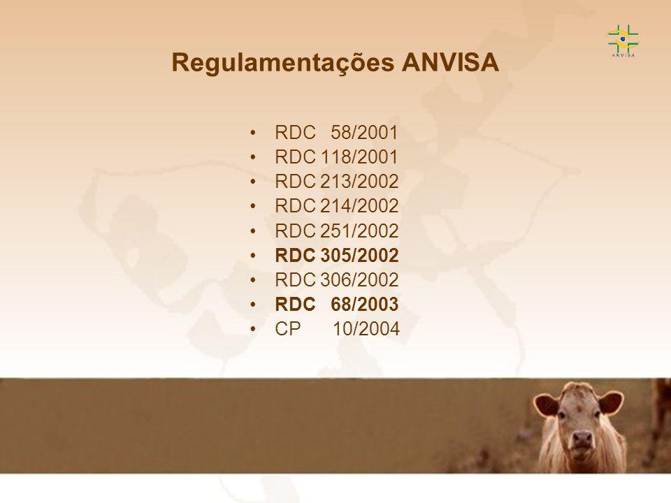 Regulamentações ANVISA