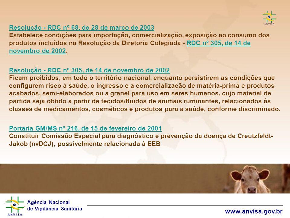 Resolução - RDC nº 68, de 28 de março de 2003 Estabelece condições para importação, comercialização, exposição ao consumo dos produtos incluídos na Resolução da Diretoria Colegiada - RDC nº 305, de 14 de novembro de 2002.