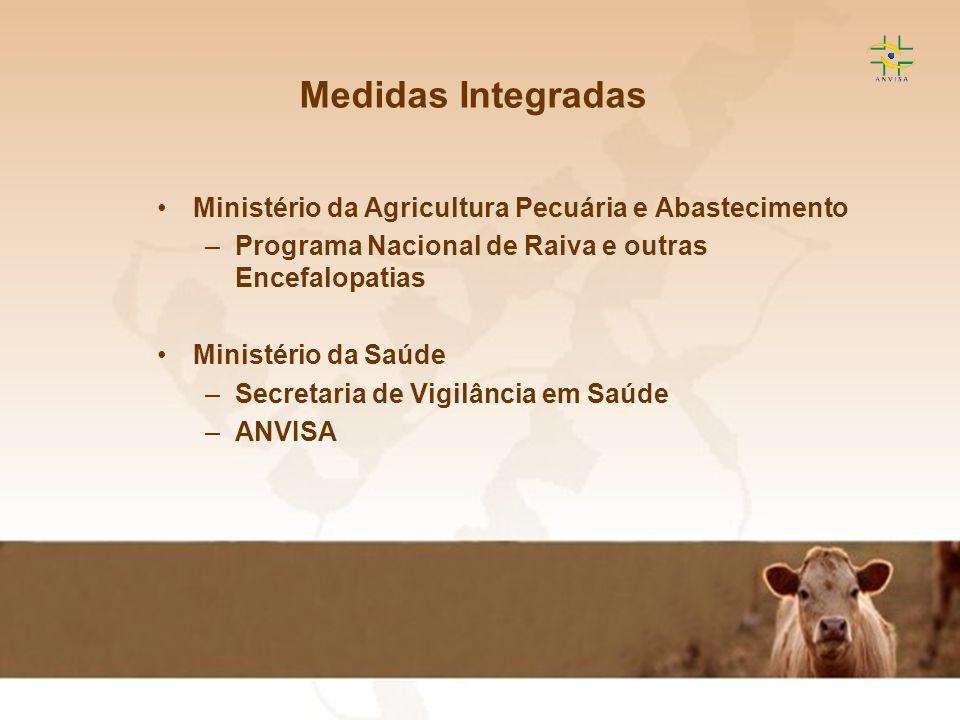 Medidas Integradas Ministério da Agricultura Pecuária e Abastecimento