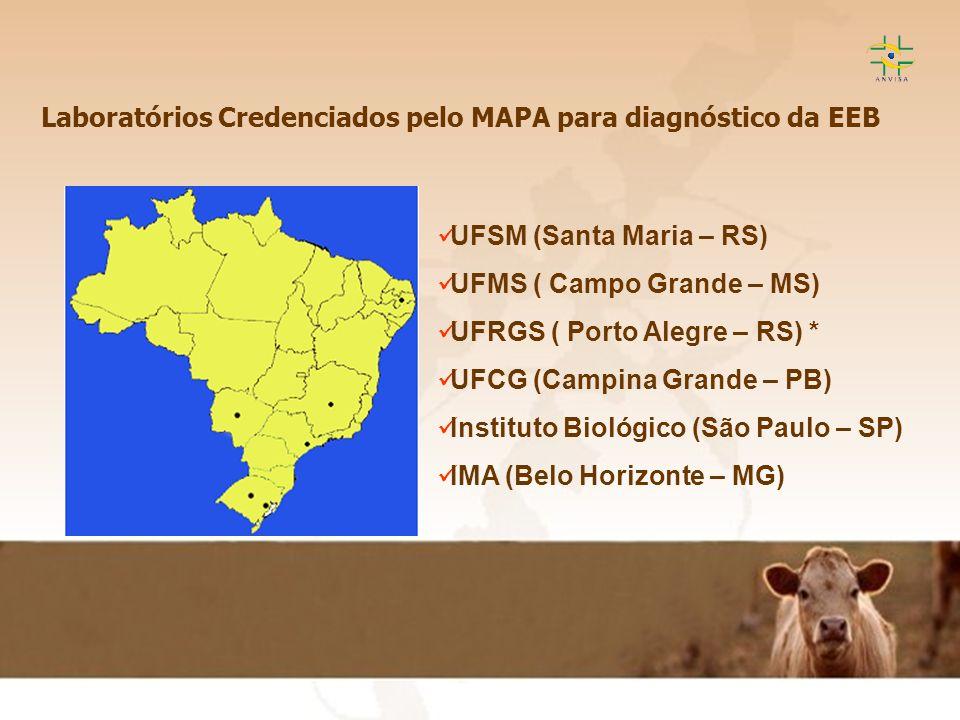 Laboratórios Credenciados pelo MAPA para diagnóstico da EEB