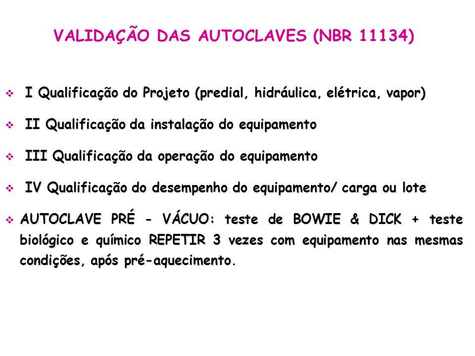 VALIDAÇÃO DAS AUTOCLAVES (NBR 11134)