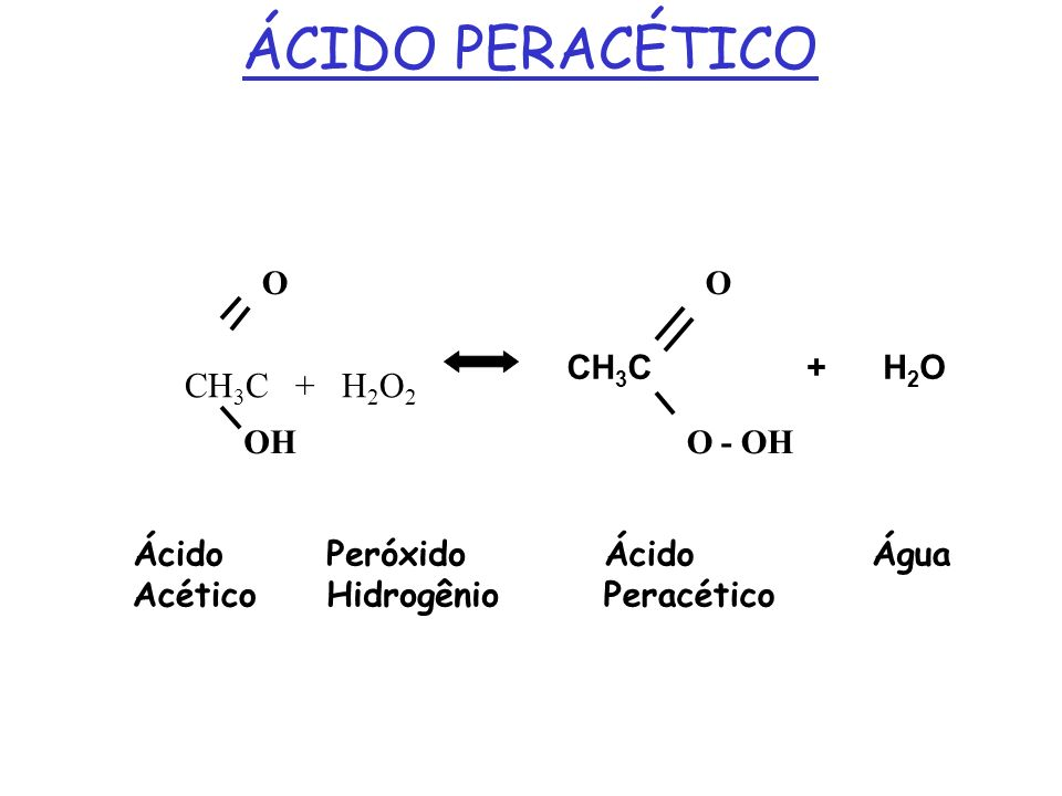 ÁCIDO PERACÉTICO CH3C + H2O2 O O CH3C + H2O OH O - OH Ácido Acético