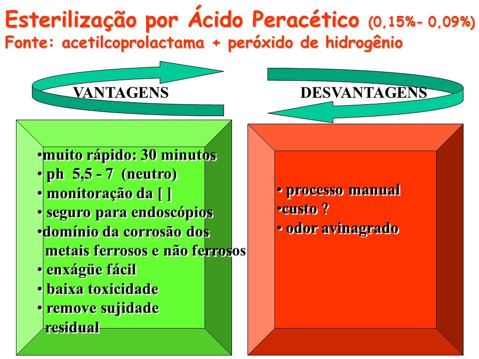 Esterilização por Ácido Peracético (0,15%- 0,09%)