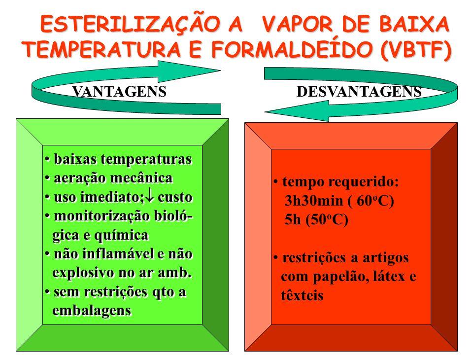 ESTERILIZAÇÃO A VAPOR DE BAIXA TEMPERATURA E FORMALDEÍDO (VBTF)