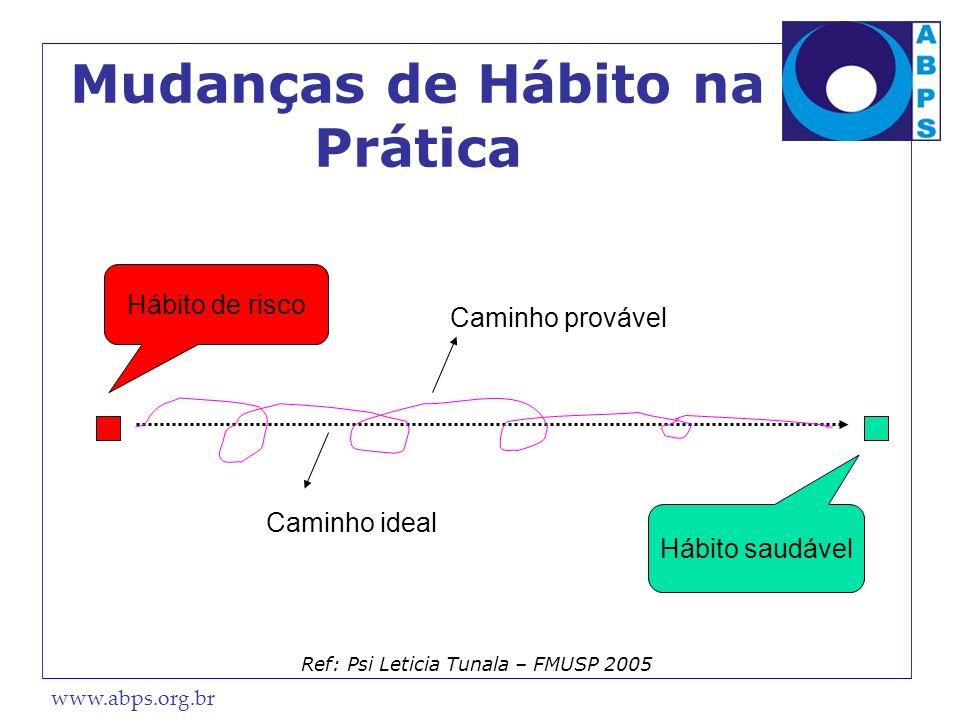 Mudanças de Hábito na Prática