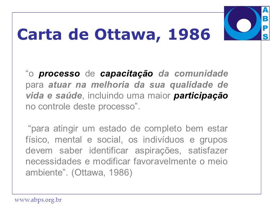 Carta de Ottawa, 1986