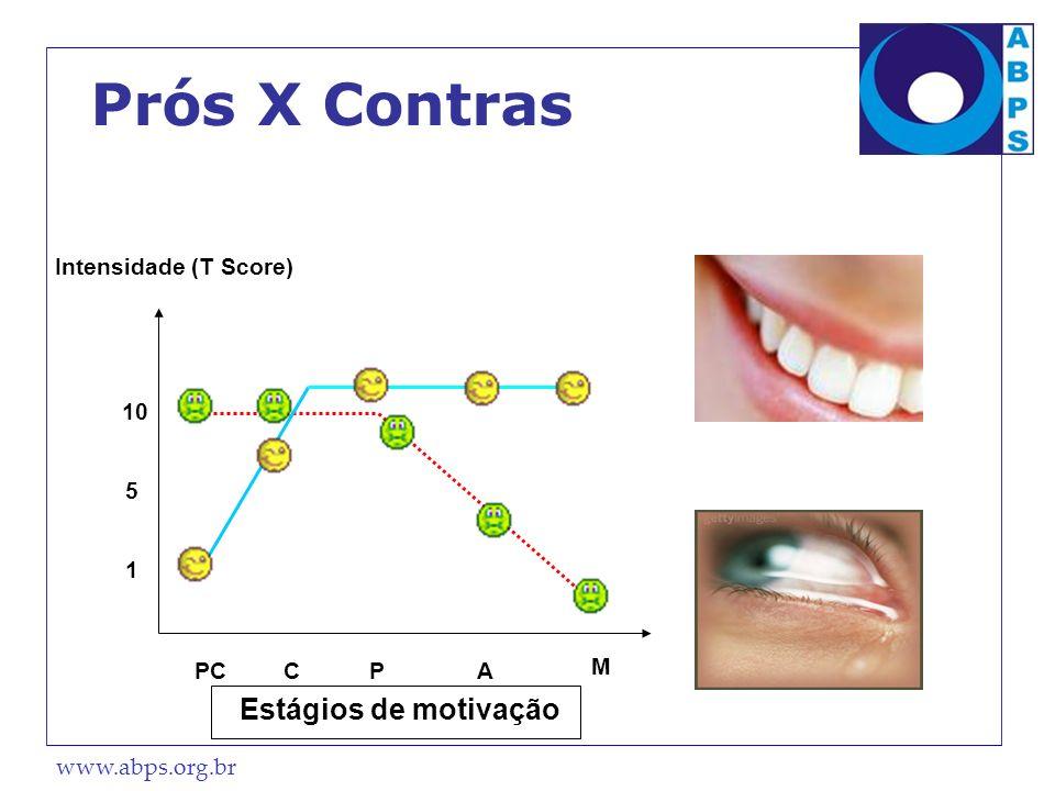 Prós X Contras Estágios de motivação Intensidade (T Score) 10 5 1 PC C