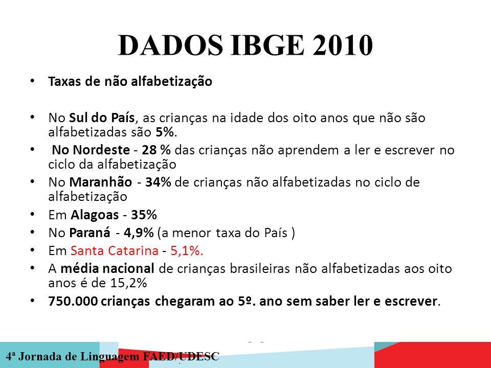 DADOS IBGE 2010 Taxas de não alfabetização