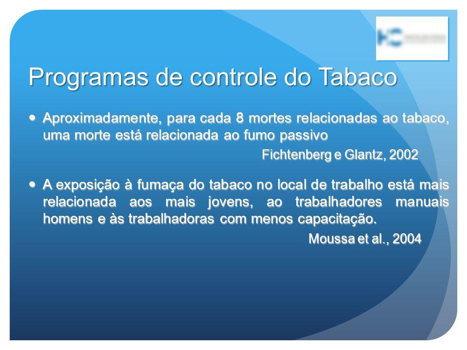 Programas de controle do Tabaco