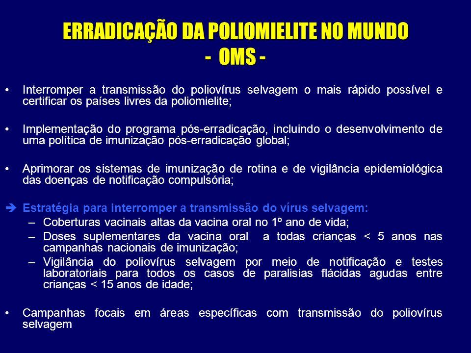 ERRADICAÇÃO DA POLIOMIELITE NO MUNDO - OMS -