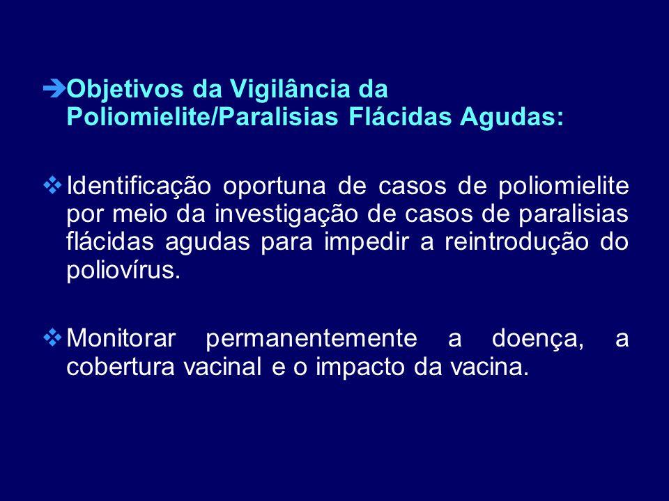 Objetivos da Vigilância da Poliomielite/Paralisias Flácidas Agudas: