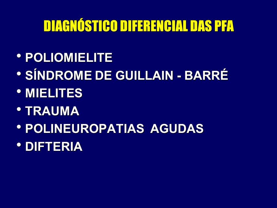 DIAGNÓSTICO DIFERENCIAL DAS PFA