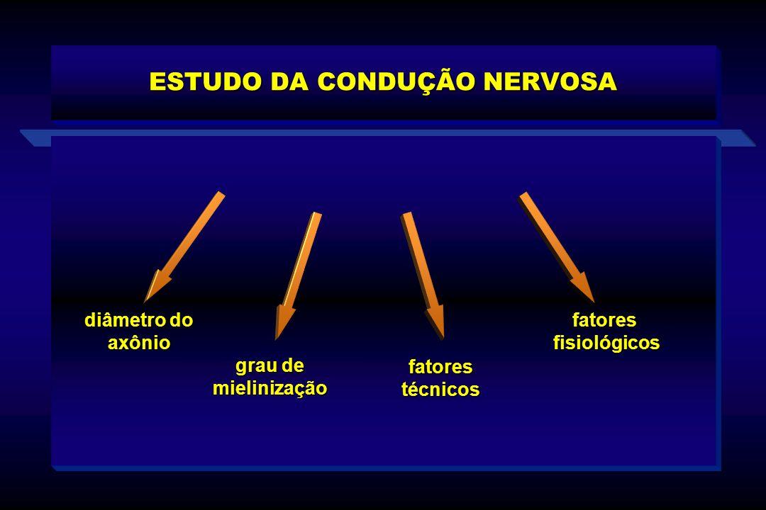 ESTUDO DA CONDUÇÃO NERVOSA