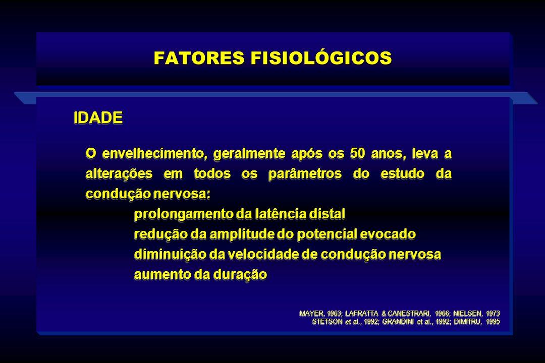 FATORES FISIOLÓGICOS IDADE