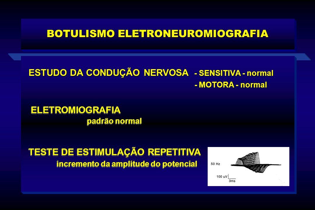 BOTULISMO ELETRONEUROMIOGRAFIA