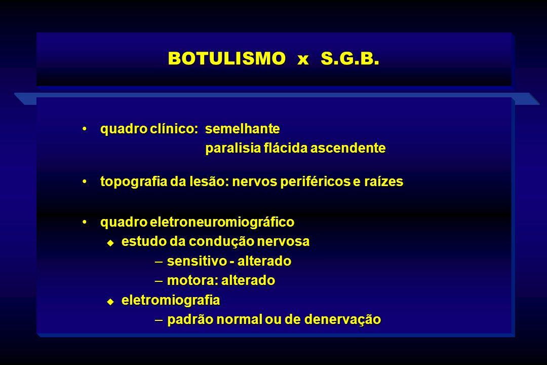 BOTULISMO x S.G.B. quadro clínico: semelhante