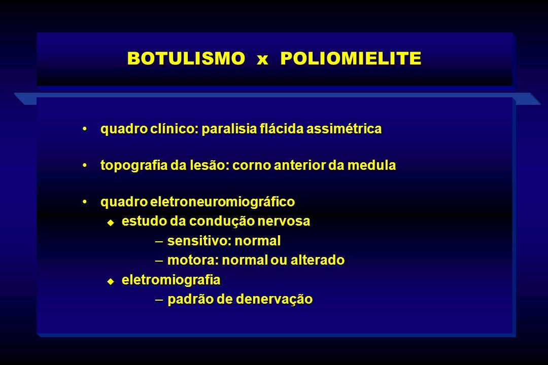 BOTULISMO x POLIOMIELITE