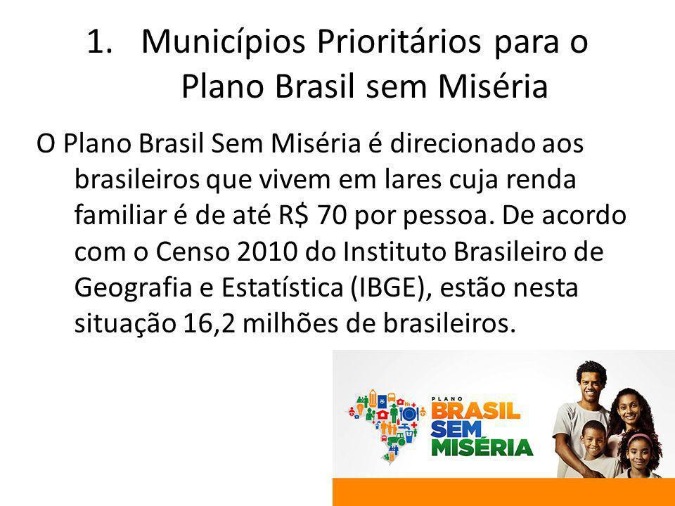 Municípios Prioritários para o Plano Brasil sem Miséria